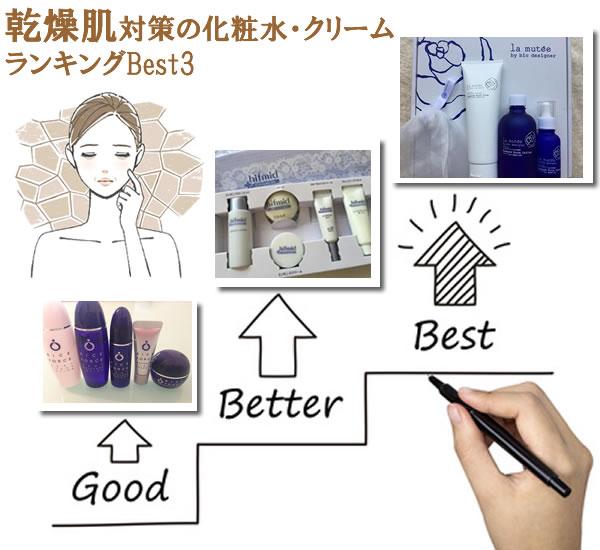 乾燥肌化粧品ランキング
