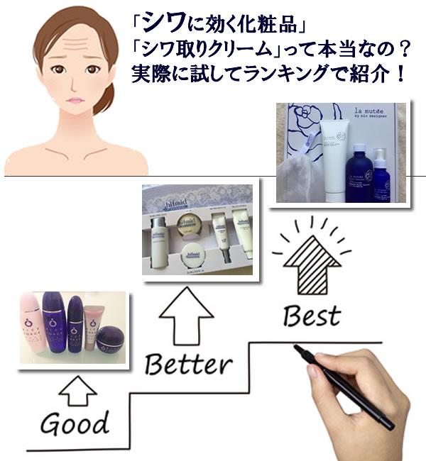 シワ・たるみ改善の化粧水や美容液